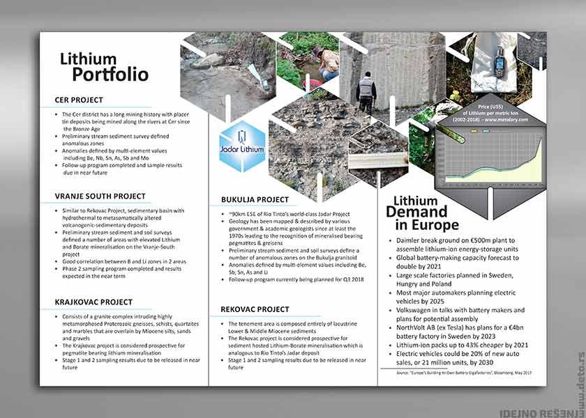 Idejno rešenje, flajerA4 (prospekt, duofold, unutra) - Jadar Lithium  (Australia)